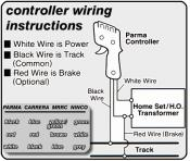 wiring Parma controllers